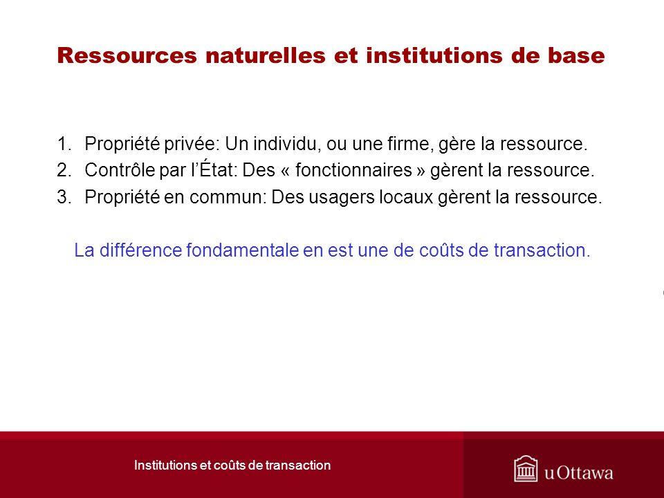 Ressources naturelles et institutions de base 1.Propriété privée: Un individu, ou une firme, gère la ressource.