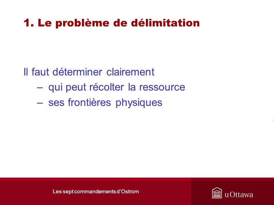 1. Le problème de délimitation Il faut déterminer clairement –qui peut récolter la ressource –ses frontières physiques