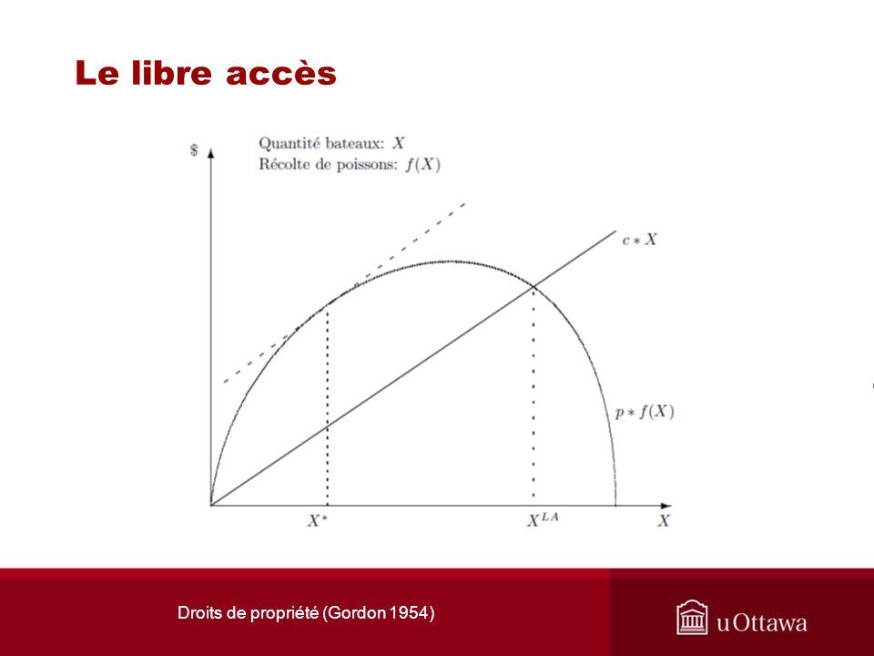 Les coûts de transaction Limportance des coûts de transaction (Coase 1960)