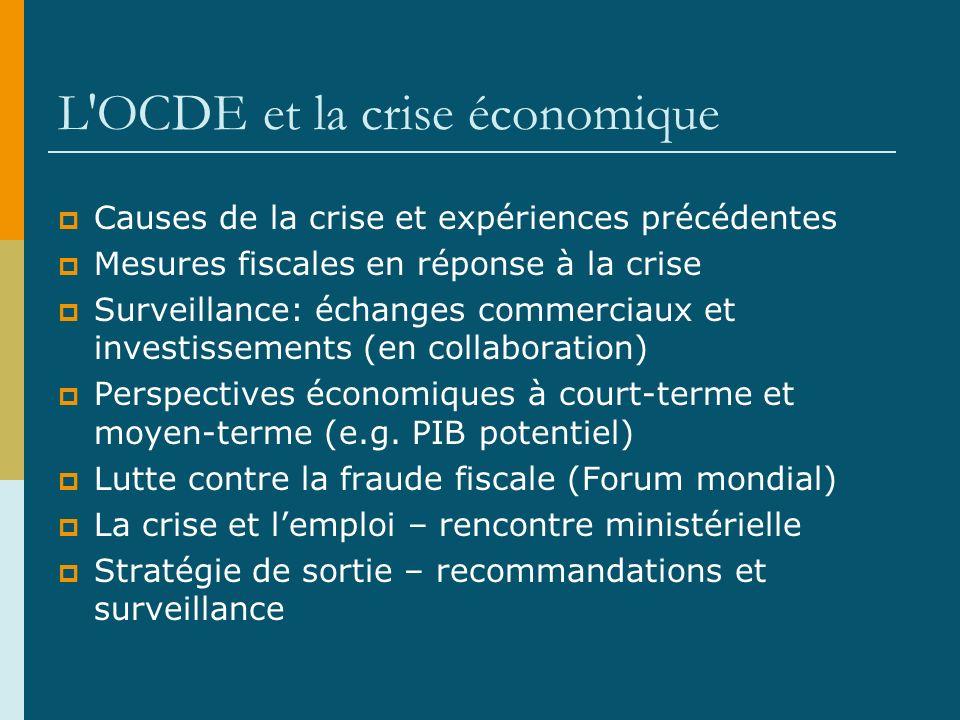 L OCDE et la crise économique Causes de la crise et expériences précédentes Mesures fiscales en réponse à la crise Surveillance: échanges commerciaux et investissements (en collaboration) Perspectives économiques à court-terme et moyen-terme (e.g.