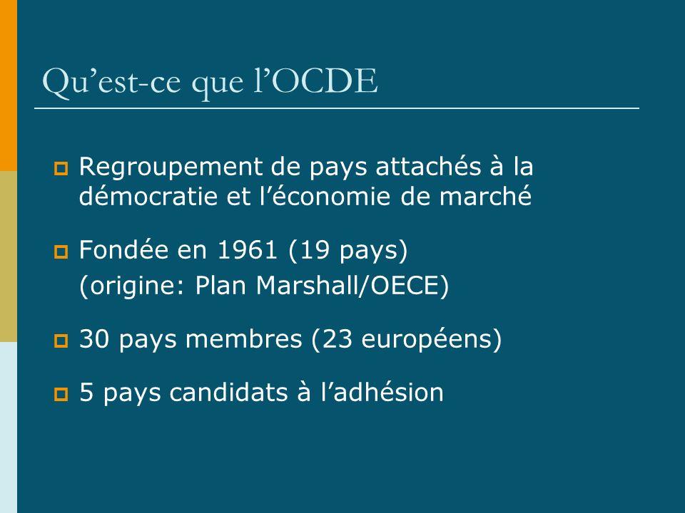 Quest-ce que lOCDE Regroupement de pays attachés à la démocratie et léconomie de marché Fondée en 1961 (19 pays) (origine: Plan Marshall/OECE) 30 pays membres (23 européens) 5 pays candidats à ladhésion