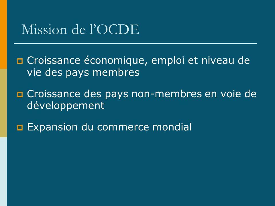 Mission de lOCDE Croissance économique, emploi et niveau de vie des pays membres Croissance des pays non-membres en voie de développement Expansion du commerce mondial