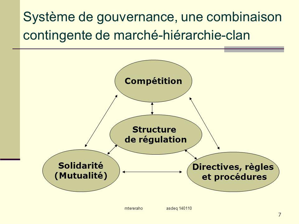 mtereraho asdeq 140110 7 Système de gouvernance, une combinaison contingente de marché-hiérarchie-clan Compétition Structure de régulation Solidarité