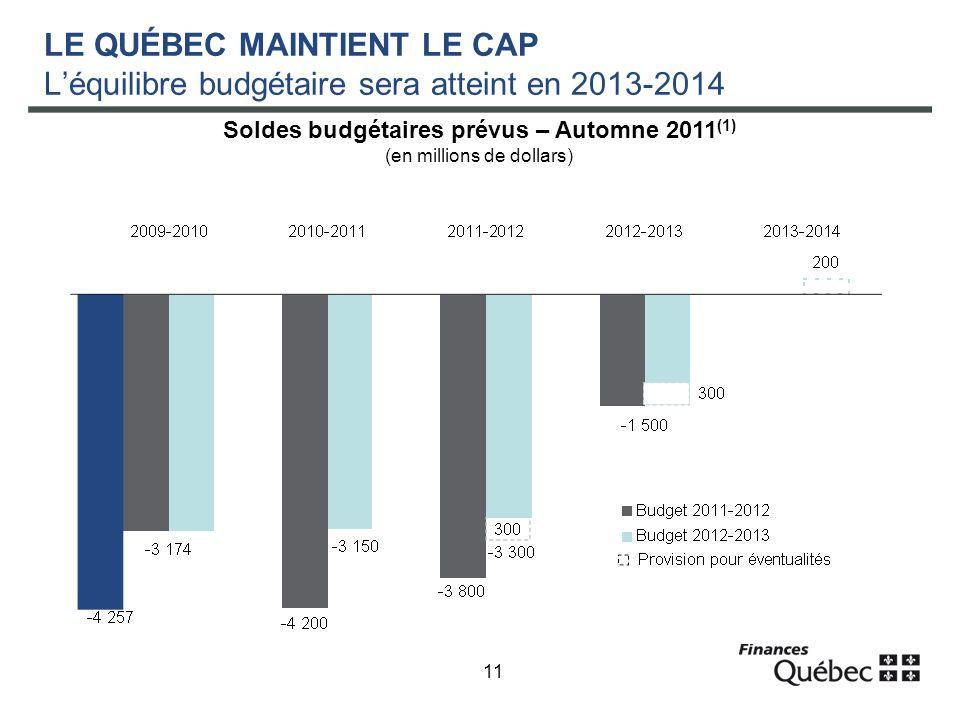 11 Soldes budgétaires prévus – Automne 2011 (1) (en millions de dollars) LE QUÉBEC MAINTIENT LE CAP Léquilibre budgétaire sera atteint en 2013-2014