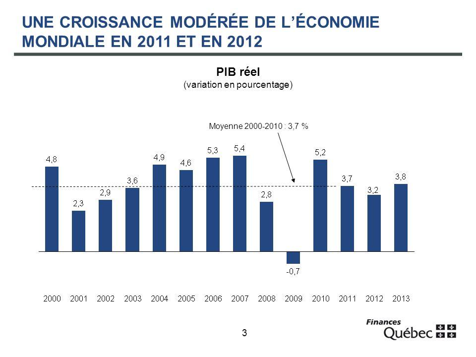3 PIB réel (variation en pourcentage) UNE CROISSANCE MODÉRÉE DE LÉCONOMIE MONDIALE EN 2011 ET EN 2012 Moyenne 2000-2010 : 3,7 %