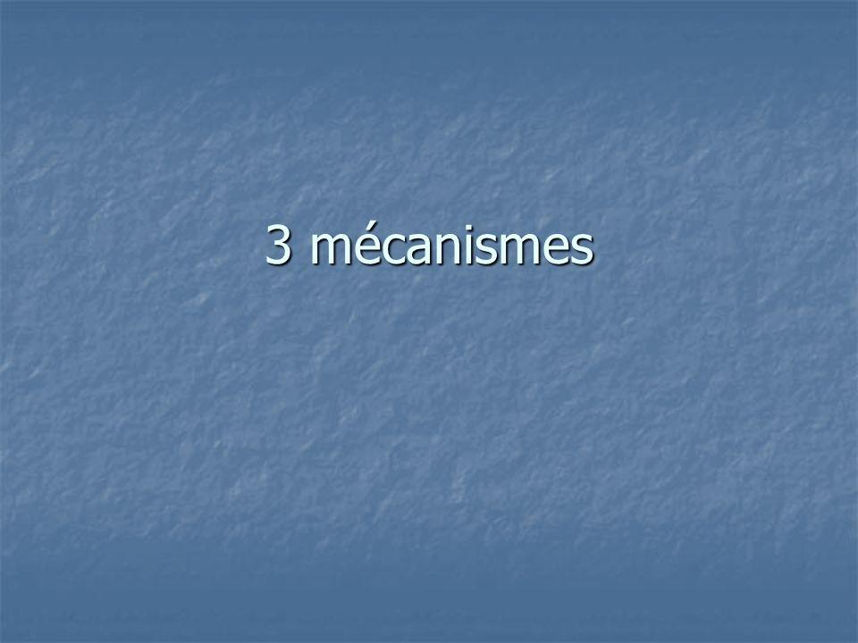 3 mécanismes