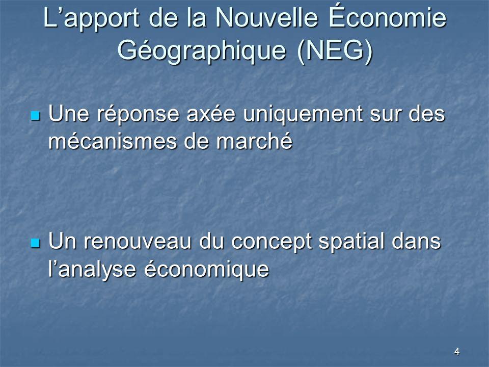 4 Lapport de la Nouvelle Économie Géographique (NEG) Une réponse axée uniquement sur des mécanismes de marché Une réponse axée uniquement sur des mécanismes de marché Un renouveau du concept spatial dans lanalyse économique Un renouveau du concept spatial dans lanalyse économique