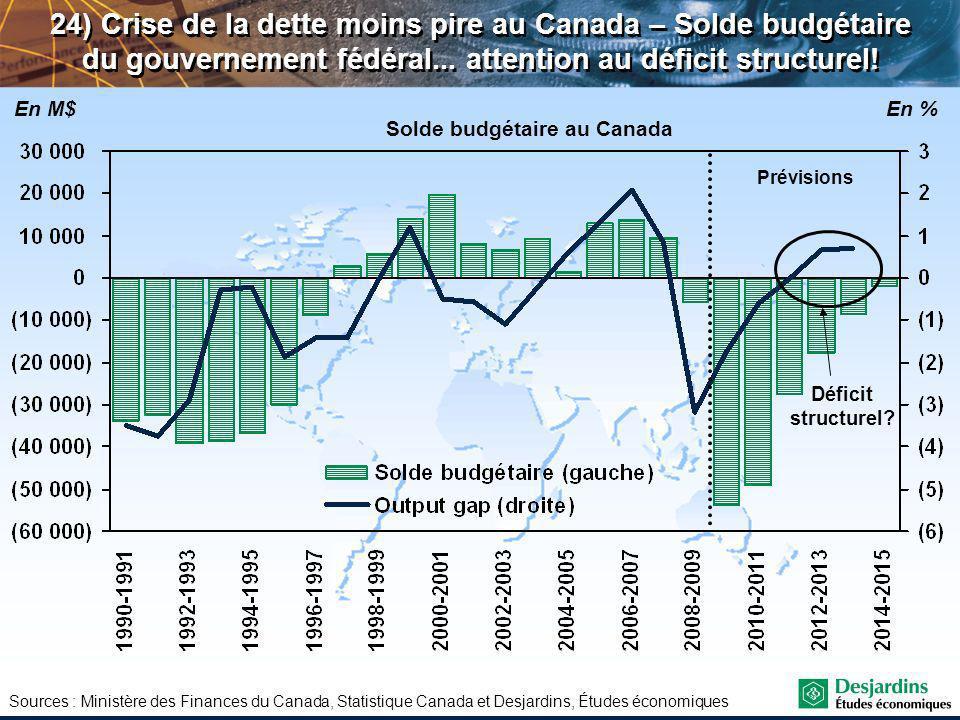 Sources : Ministère des Finances du Canada, Statistique Canada et Desjardins, Études économiques 24) Crise de la dette moins pire au Canada – Solde budgétaire du gouvernement fédéral...