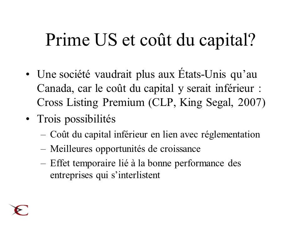 Prime US et coût du capital? Une société vaudrait plus aux États-Unis quau Canada, car le coût du capital y serait inférieur : Cross Listing Premium (