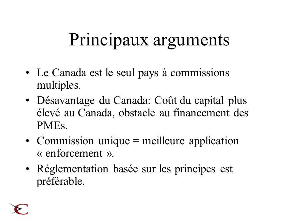 Principaux arguments Le Canada est le seul pays à commissions multiples. Désavantage du Canada: Coût du capital plus élevé au Canada, obstacle au fina