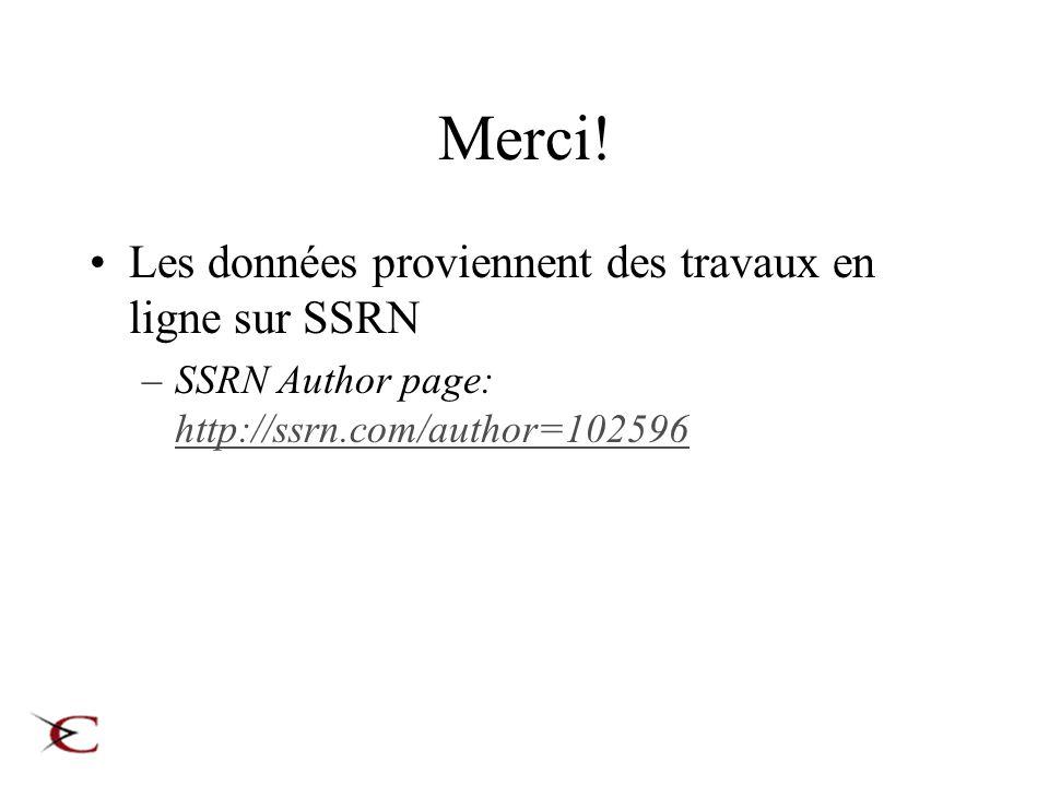 Merci! Les données proviennent des travaux en ligne sur SSRN –SSRN Author page: http://ssrn.com/author=102596 http://ssrn.com/author=102596