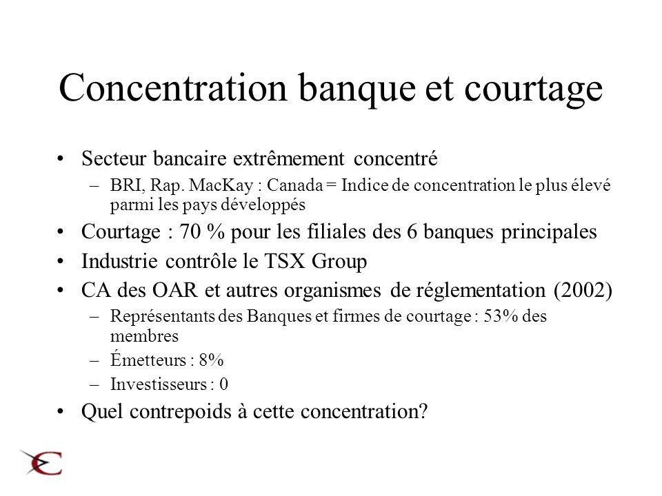 Concentration banque et courtage Secteur bancaire extrêmement concentré –BRI, Rap. MacKay : Canada = Indice de concentration le plus élevé parmi les p