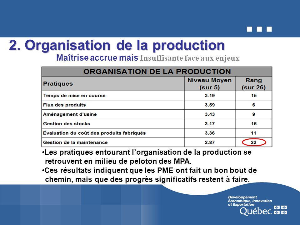 Maîtrise accrue mais Insuffisante face aux enjeux Les pratiques entourant lorganisation de la production se retrouvent en milieu de peloton des MPA. C