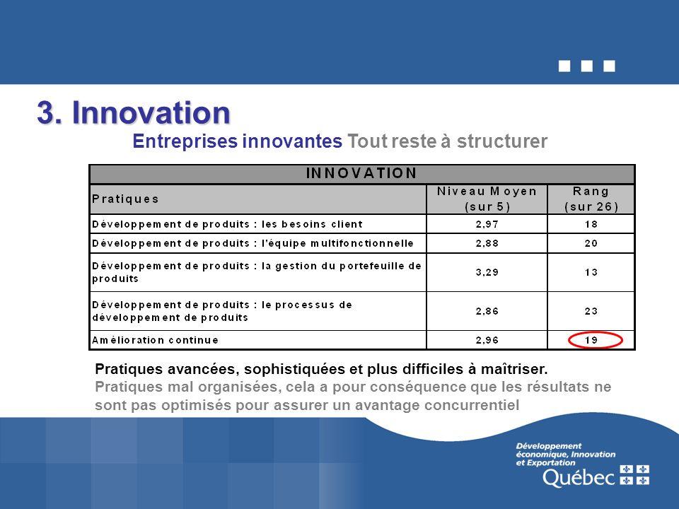 3. Innovation Pratiques avancées, sophistiquées et plus difficiles à maîtriser. Pratiques mal organisées, cela a pour conséquence que les résultats ne