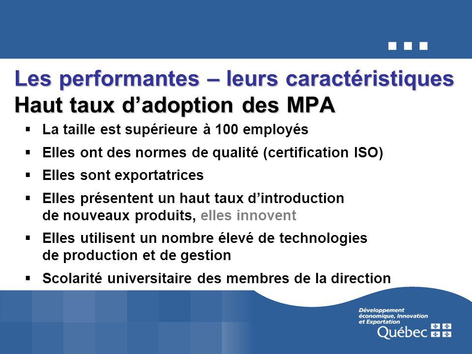Les performantes – leurs caractéristiques Haut taux dadoption des MPA La taille est supérieure à 100 employés Elles ont des normes de qualité (certifi