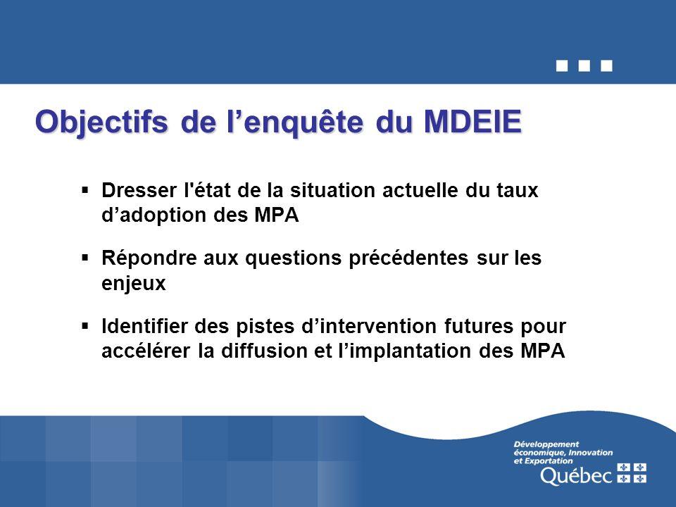 Dresser l'état de la situation actuelle du taux dadoption des MPA Répondre aux questions précédentes sur les enjeux Identifier des pistes dinterventio