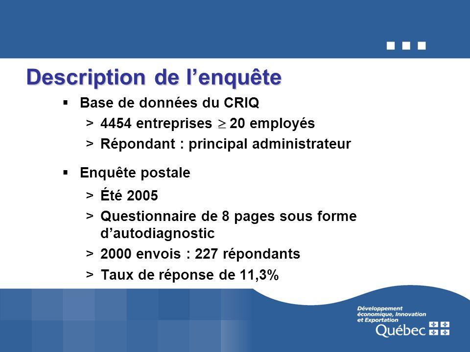 Base de données du CRIQ >4454 entreprises 20 employés >Répondant : principal administrateur Enquête postale >Été 2005 >Questionnaire de 8 pages sous f