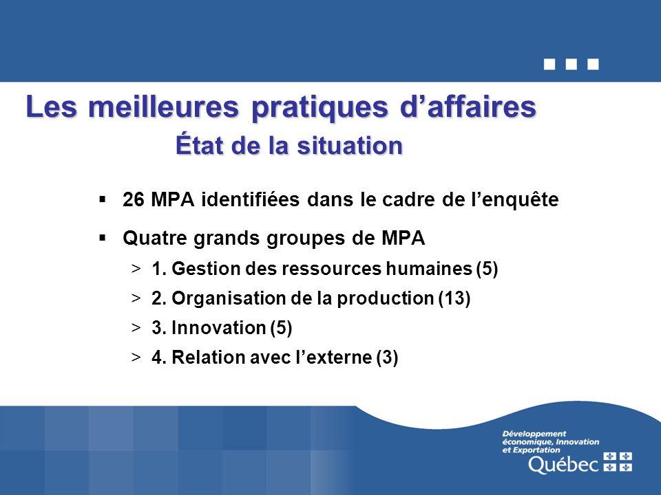 26 MPA identifiées dans le cadre de lenquête Quatre grands groupes de MPA >1. Gestion des ressources humaines (5) >2. Organisation de la production (1