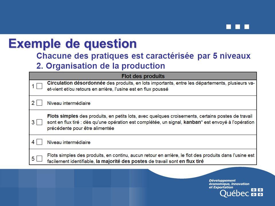 Exemple de question Chacune des pratiques est caractérisée par 5 niveaux 2. Organisation de la production