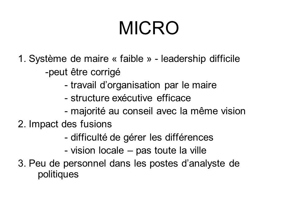 MICRO 1.
