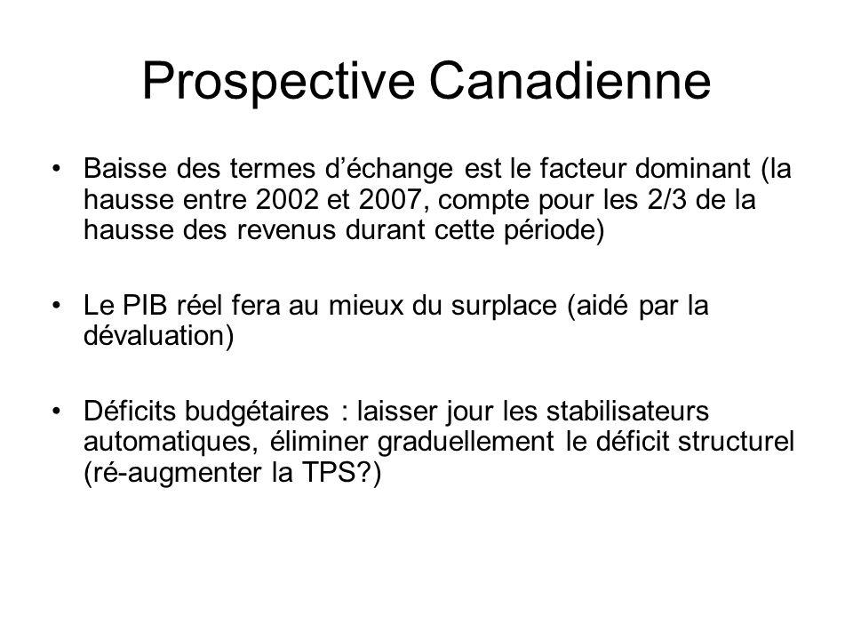 Prospective Canadienne Baisse des termes déchange est le facteur dominant (la hausse entre 2002 et 2007, compte pour les 2/3 de la hausse des revenus