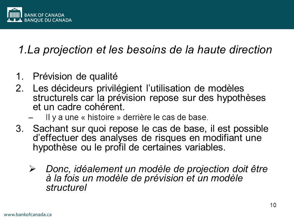 1.La projection et les besoins de la haute direction 1.Prévision de qualité 2.Les décideurs privilégient lutilisation de modèles structurels car la prévision repose sur des hypothèses et un cadre cohérent.