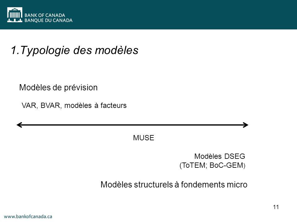1.Typologie des modèles 11 Modèles de prévision Modèles structurels à fondements micro VAR, BVAR, modèles à facteurs Modèles DSEG (ToTEM; BoC-GEM ) MU