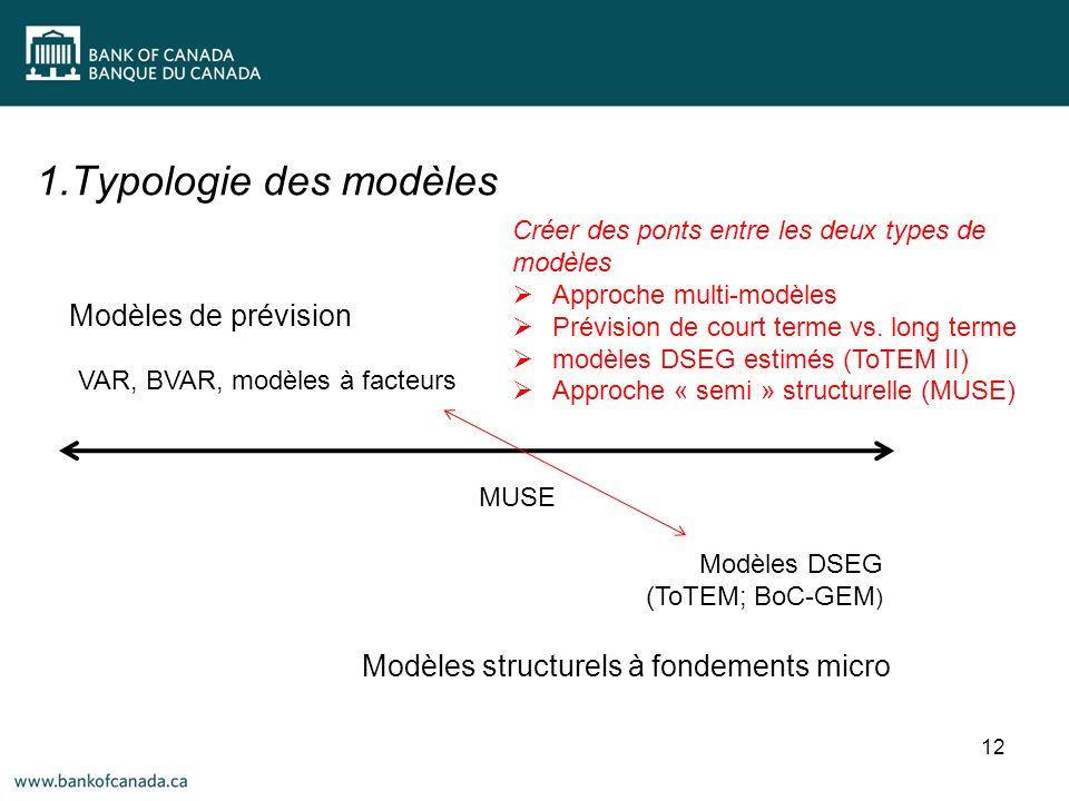 1.Typologie des modèles 12 Modèles de prévision Modèles structurels à fondements micro VAR, BVAR, modèles à facteurs Modèles DSEG (ToTEM; BoC-GEM ) MUSE Créer des ponts entre les deux types de modèles Approche multi-modèles Prévision de court terme vs.