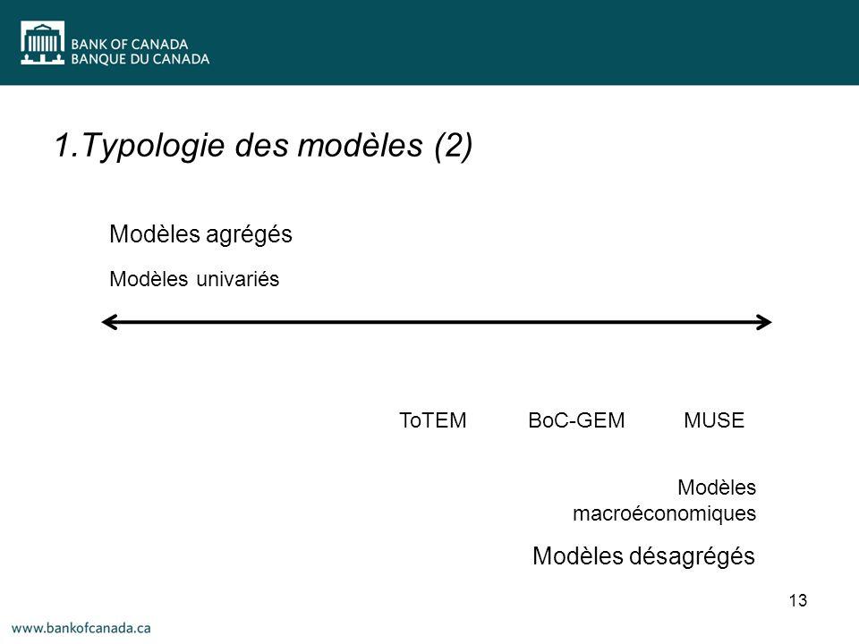 1.Typologie des modèles (2) 13 Modèles agrégés Modèles désagrégés Modèles univariés Modèles macroéconomiques MUSEBoC-GEMToTEM
