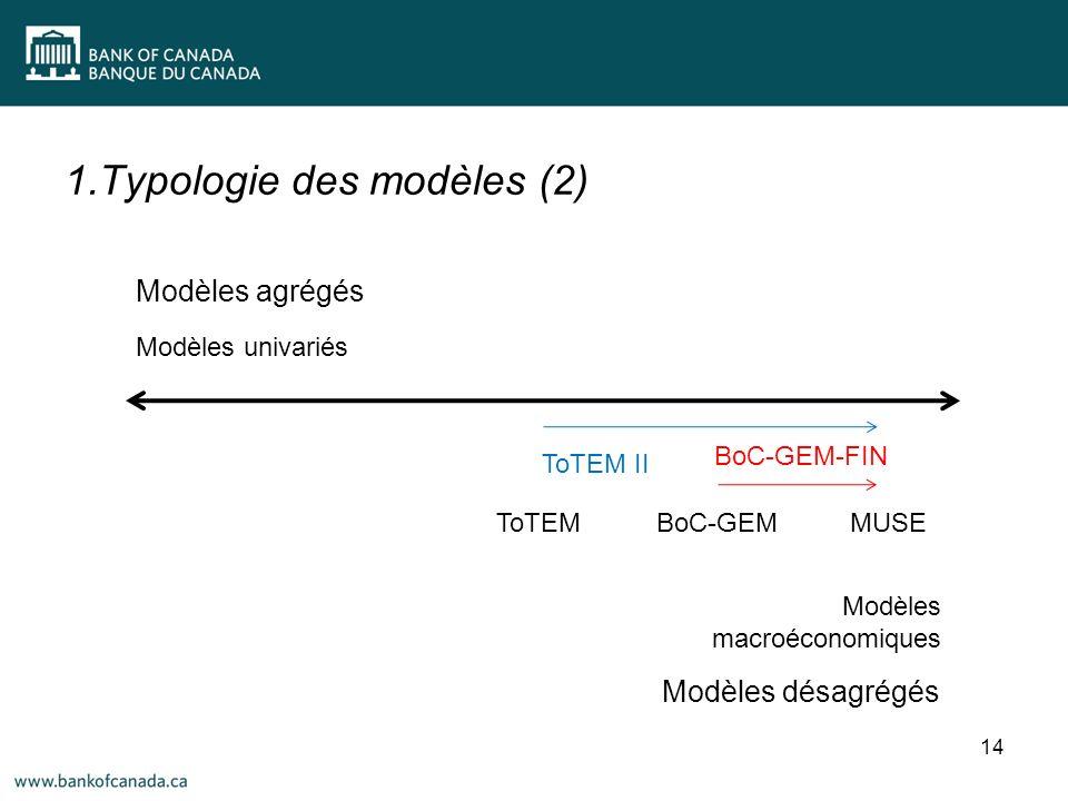 1.Typologie des modèles (2) 14 Modèles agrégés Modèles désagrégés Modèles univariés Modèles macroéconomiques MUSEBoC-GEMToTEM BoC-GEM-FIN ToTEM II