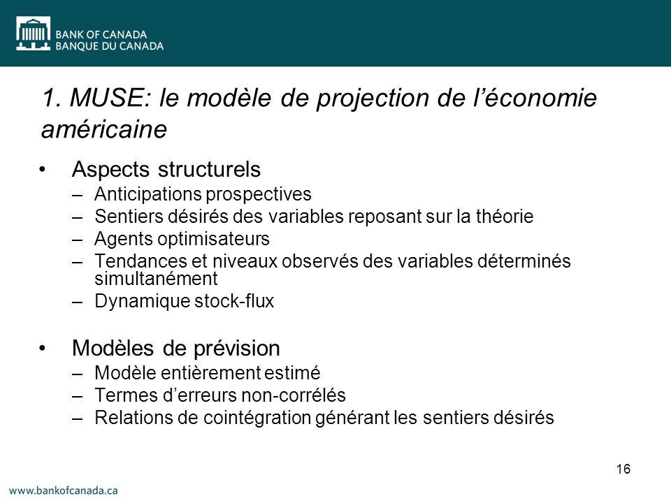 1. MUSE: le modèle de projection de léconomie américaine 16 Aspects structurels –Anticipations prospectives –Sentiers désirés des variables reposant s