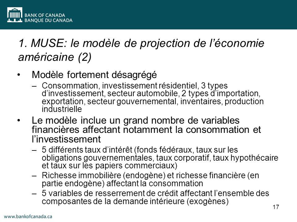 1. MUSE: le modèle de projection de léconomie américaine (2) 17 Modèle fortement désagrégé –Consommation, investissement résidentiel, 3 types dinvesti