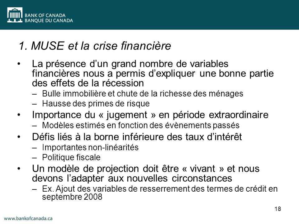 1. MUSE et la crise financière 18 La présence dun grand nombre de variables financières nous a permis dexpliquer une bonne partie des effets de la réc