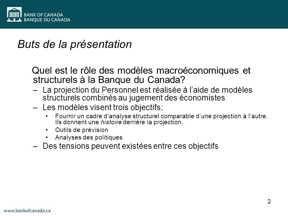 Buts de la présentation Quel est le rôle des modèles macroéconomiques et structurels à la Banque du Canada? –La projection du Personnel est réalisée à