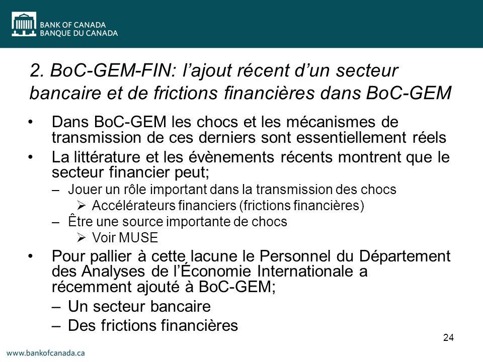 2. BoC-GEM-FIN: lajout récent dun secteur bancaire et de frictions financières dans BoC-GEM 24 Dans BoC-GEM les chocs et les mécanismes de transmissio