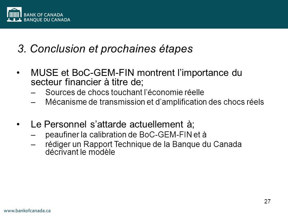 3. Conclusion et prochaines étapes 27 MUSE et BoC-GEM-FIN montrent limportance du secteur financier à titre de; –Sources de chocs touchant léconomie r