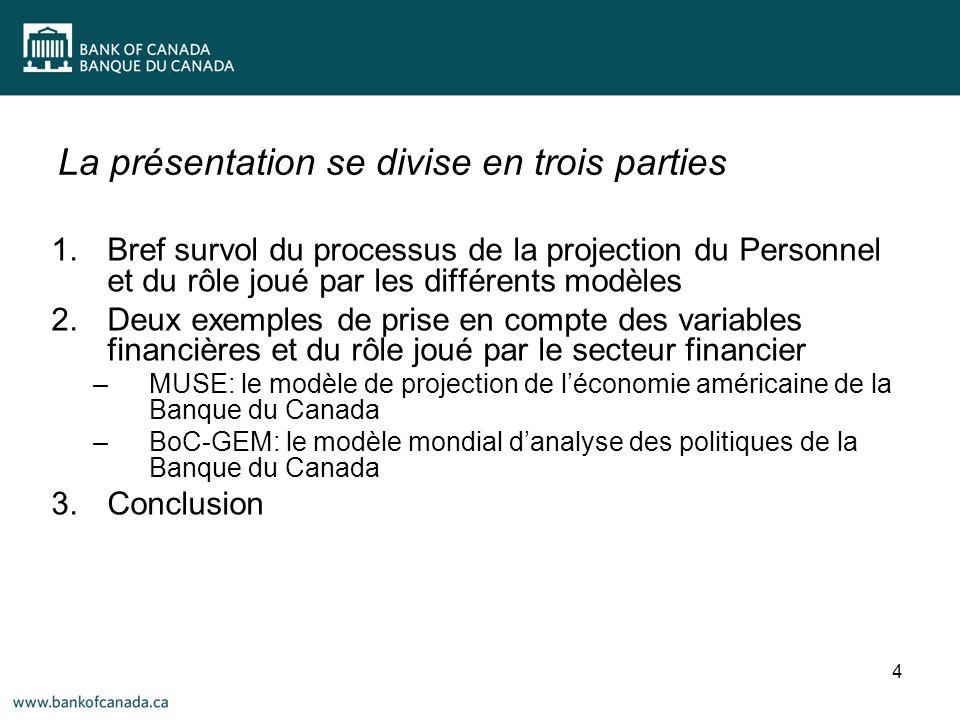 La présentation se divise en trois parties 1.Bref survol du processus de la projection du Personnel et du rôle joué par les différents modèles 2.Deux exemples de prise en compte des variables financières et du rôle joué par le secteur financier –MUSE: le modèle de projection de léconomie américaine de la Banque du Canada –BoC-GEM: le modèle mondial danalyse des politiques de la Banque du Canada 3.Conclusion 4