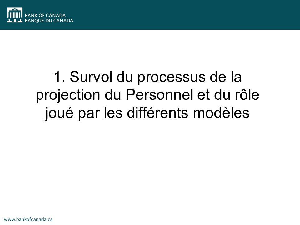 1. Survol du processus de la projection du Personnel et du rôle joué par les différents modèles