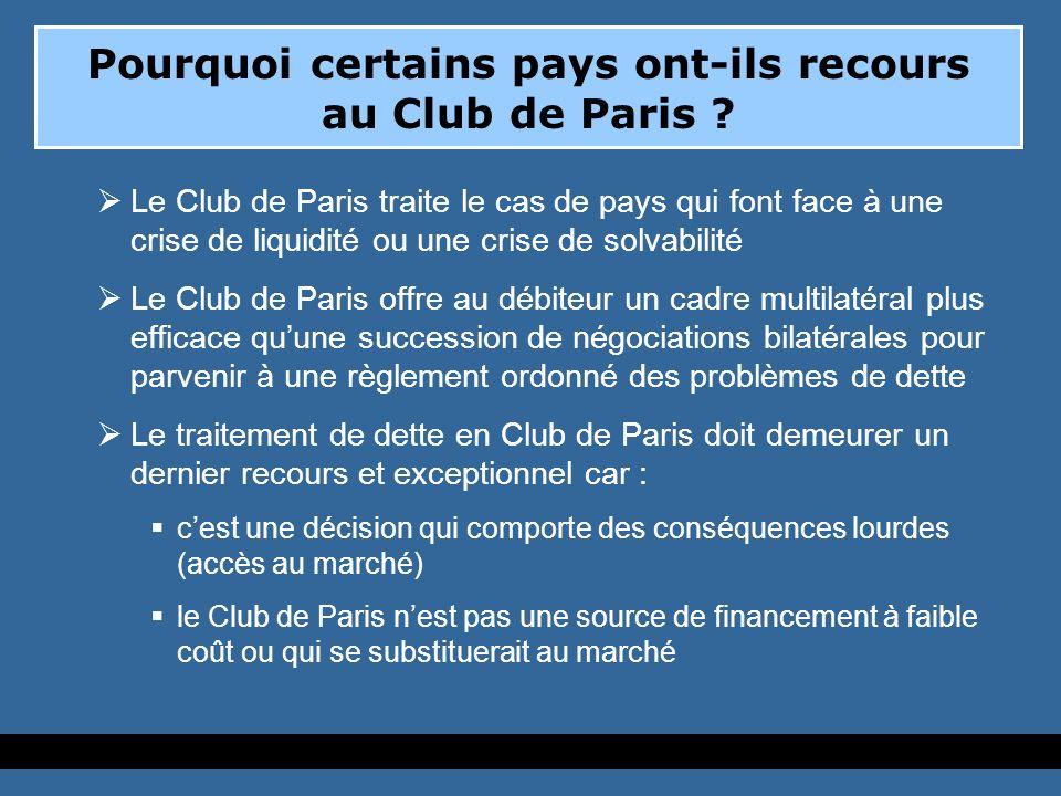 Pourquoi certains pays ont-ils recours au Club de Paris .