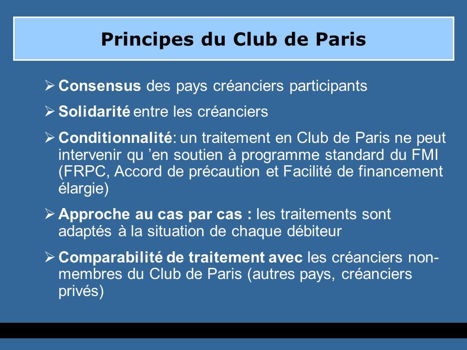 Principes du Club de Paris Consensus des pays créanciers participants Solidarité entre les créanciers Conditionnalité: un traitement en Club de Paris ne peut intervenir qu en soutien à programme standard du FMI (FRPC, Accord de précaution et Facilité de financement élargie) Approche au cas par cas : les traitements sont adaptés à la situation de chaque débiteur Comparabilité de traitement avec les créanciers non- membres du Club de Paris (autres pays, créanciers privés)