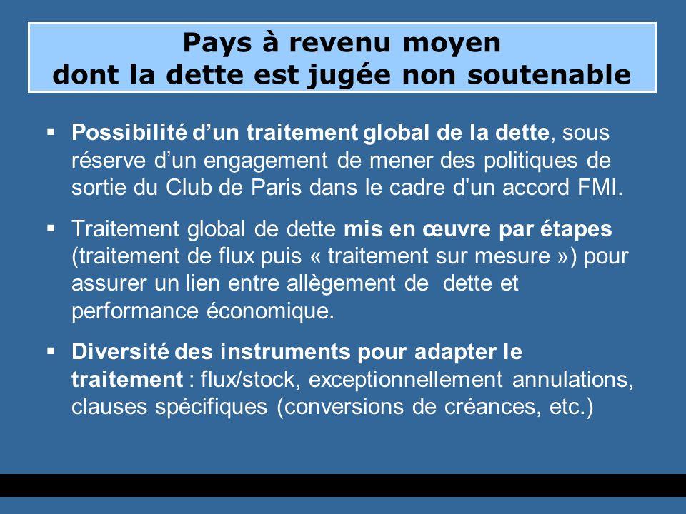 Possibilité dun traitement global de la dette, sous réserve dun engagement de mener des politiques de sortie du Club de Paris dans le cadre dun accord FMI.