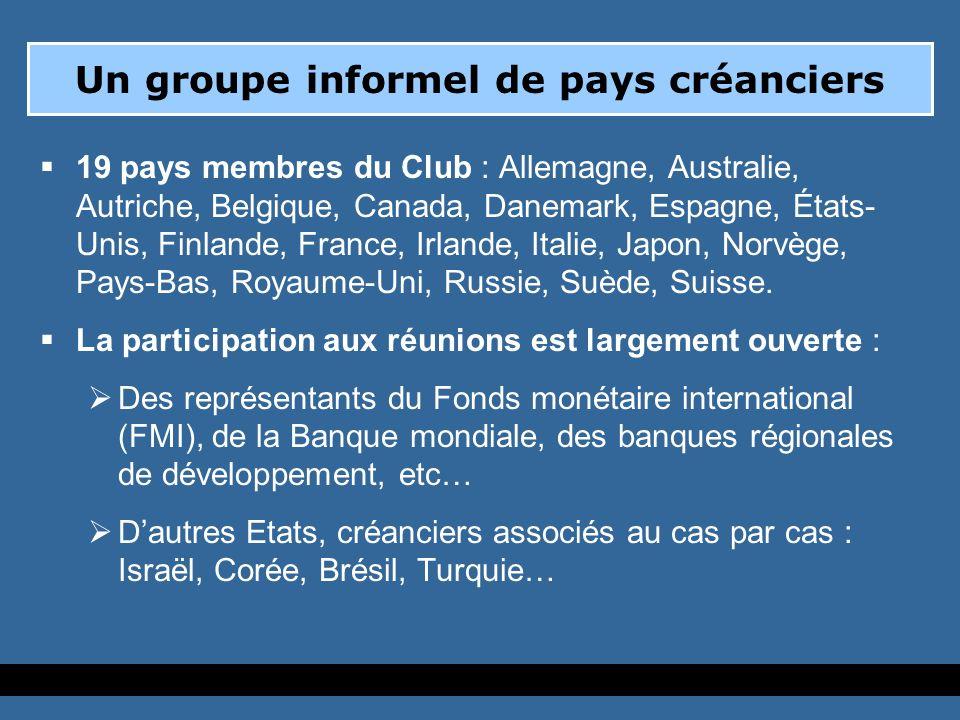 Un groupe informel de pays créanciers 19 pays membres du Club : Allemagne, Australie, Autriche, Belgique, Canada, Danemark, Espagne, États- Unis, Finlande, France, Irlande, Italie, Japon, Norvège, Pays-Bas, Royaume-Uni, Russie, Suède, Suisse.