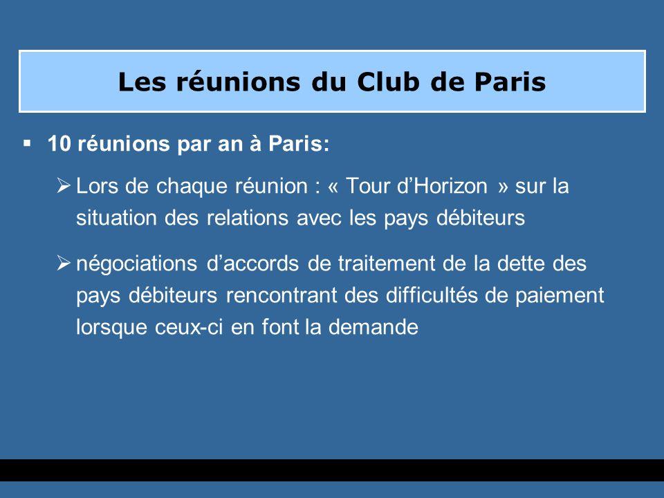 Les réunions du Club de Paris 10 réunions par an à Paris: Lors de chaque réunion : « Tour dHorizon » sur la situation des relations avec les pays débiteurs négociations daccords de traitement de la dette des pays débiteurs rencontrant des difficultés de paiement lorsque ceux-ci en font la demande