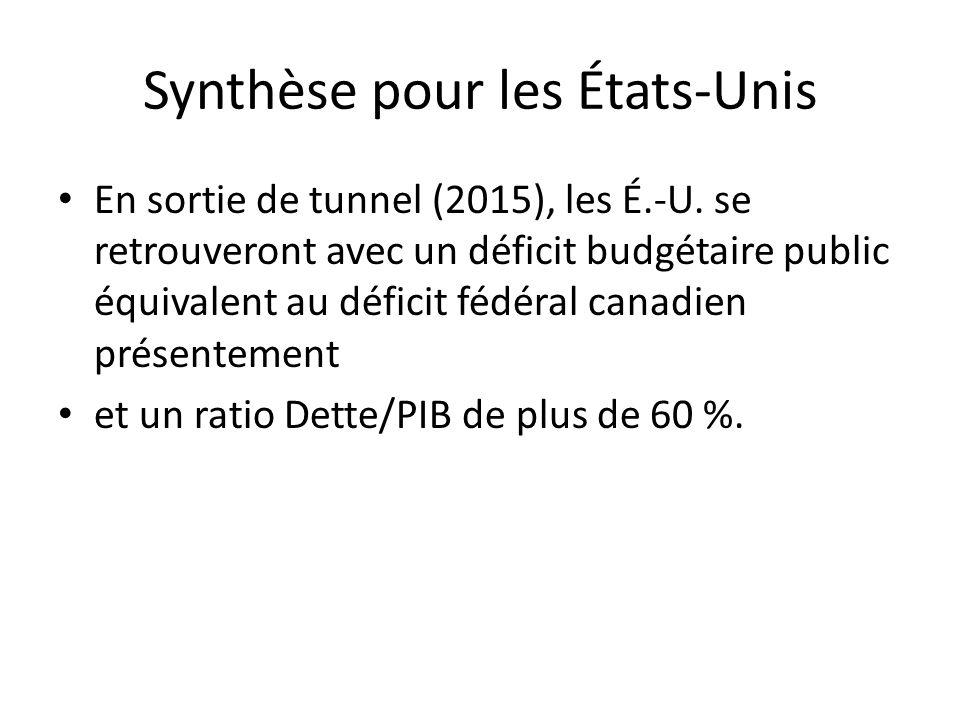 Synthèse pour les États-Unis En sortie de tunnel (2015), les É.-U.