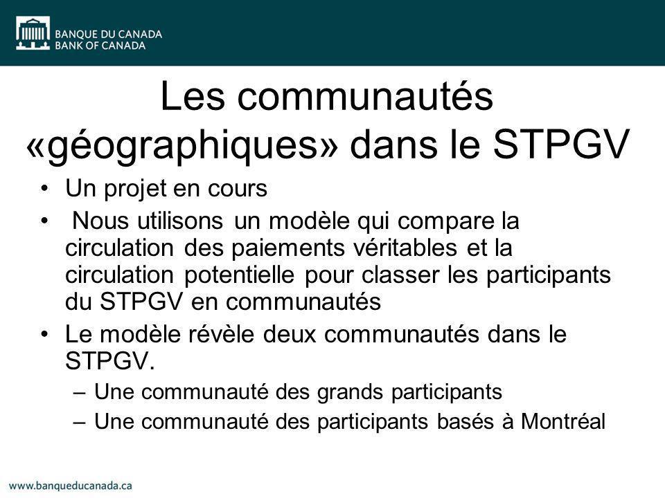Les communautés «géographiques» dans le STPGV Un projet en cours Nous utilisons un modèle qui compare la circulation des paiements véritables et la circulation potentielle pour classer les participants du STPGV en communautés Le modèle révèle deux communautés dans le STPGV.
