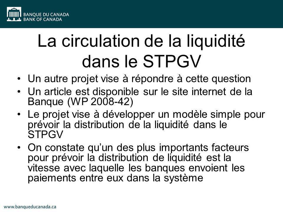 La circulation de la liquidité dans le STPGV Un autre projet vise à répondre à cette question Un article est disponible sur le site internet de la Ban