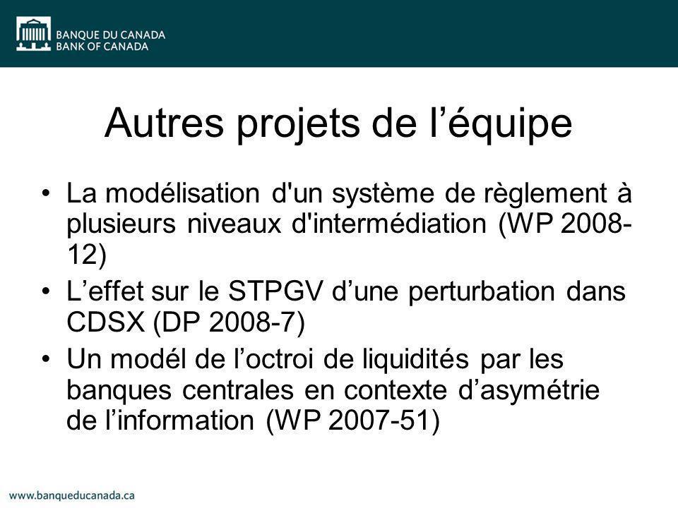 Autres projets de léquipe La modélisation d un système de règlement à plusieurs niveaux d intermédiation (WP 2008- 12) Leffet sur le STPGV dune perturbation dans CDSX (DP 2008-7) Un modél de loctroi de liquidités par les banques centrales en contexte dasymétrie de linformation (WP 2007-51)