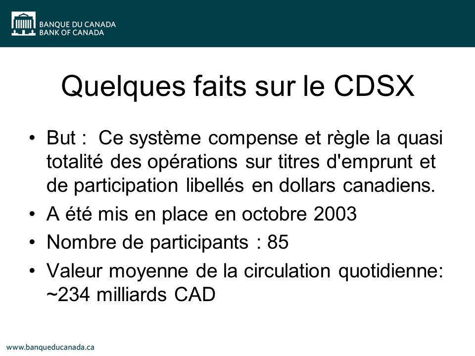 Quelques faits sur le CDSX But : Ce système compense et règle la quasi totalité des opérations sur titres d emprunt et de participation libellés en dollars canadiens.