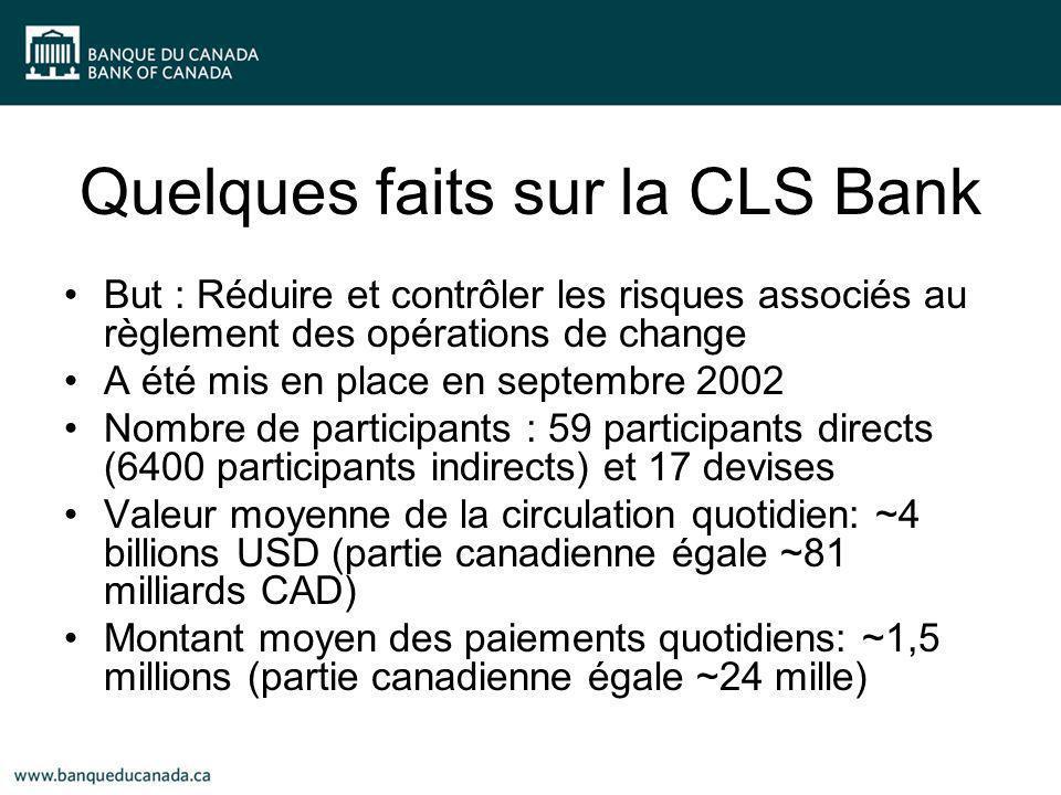 Quelques faits sur la CLS Bank But : Réduire et contrôler les risques associés au règlement des opérations de change A été mis en place en septembre 2002 Nombre de participants : 59 participants directs (6400 participants indirects) et 17 devises Valeur moyenne de la circulation quotidien: ~4 billions USD (partie canadienne égale ~81 milliards CAD) Montant moyen des paiements quotidiens: ~1,5 millions (partie canadienne égale ~24 mille)