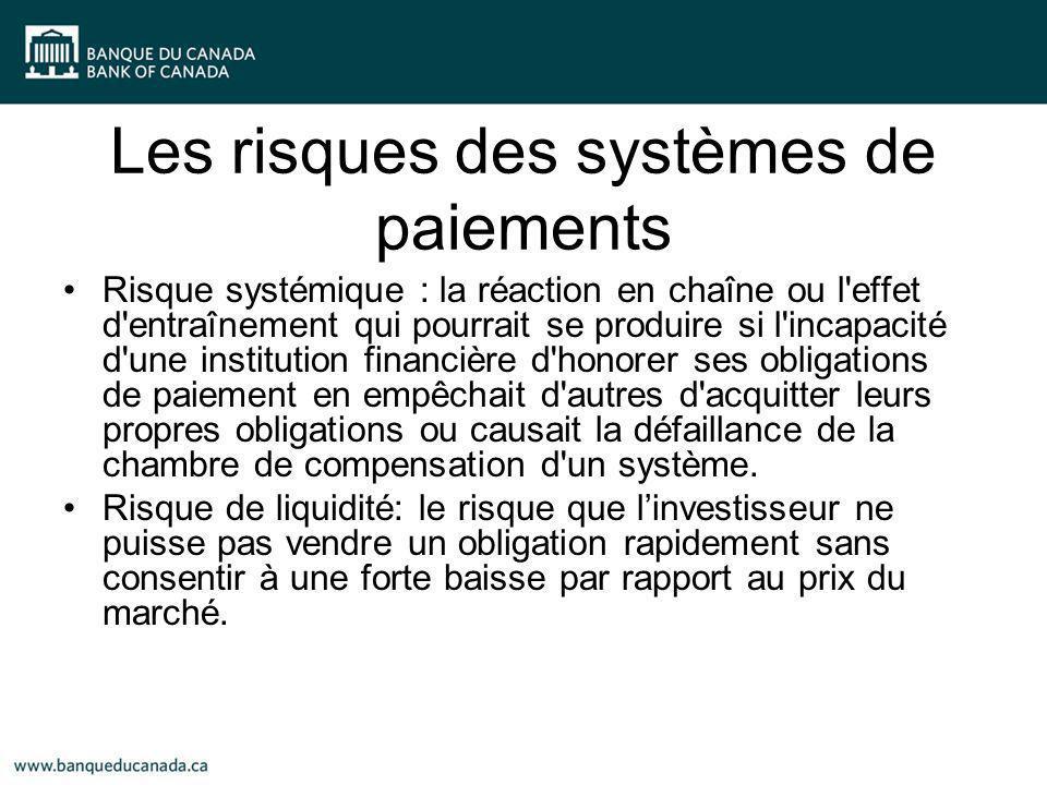 Les risques des systèmes de paiements Risque systémique : la réaction en chaîne ou l'effet d'entraînement qui pourrait se produire si l'incapacité d'u
